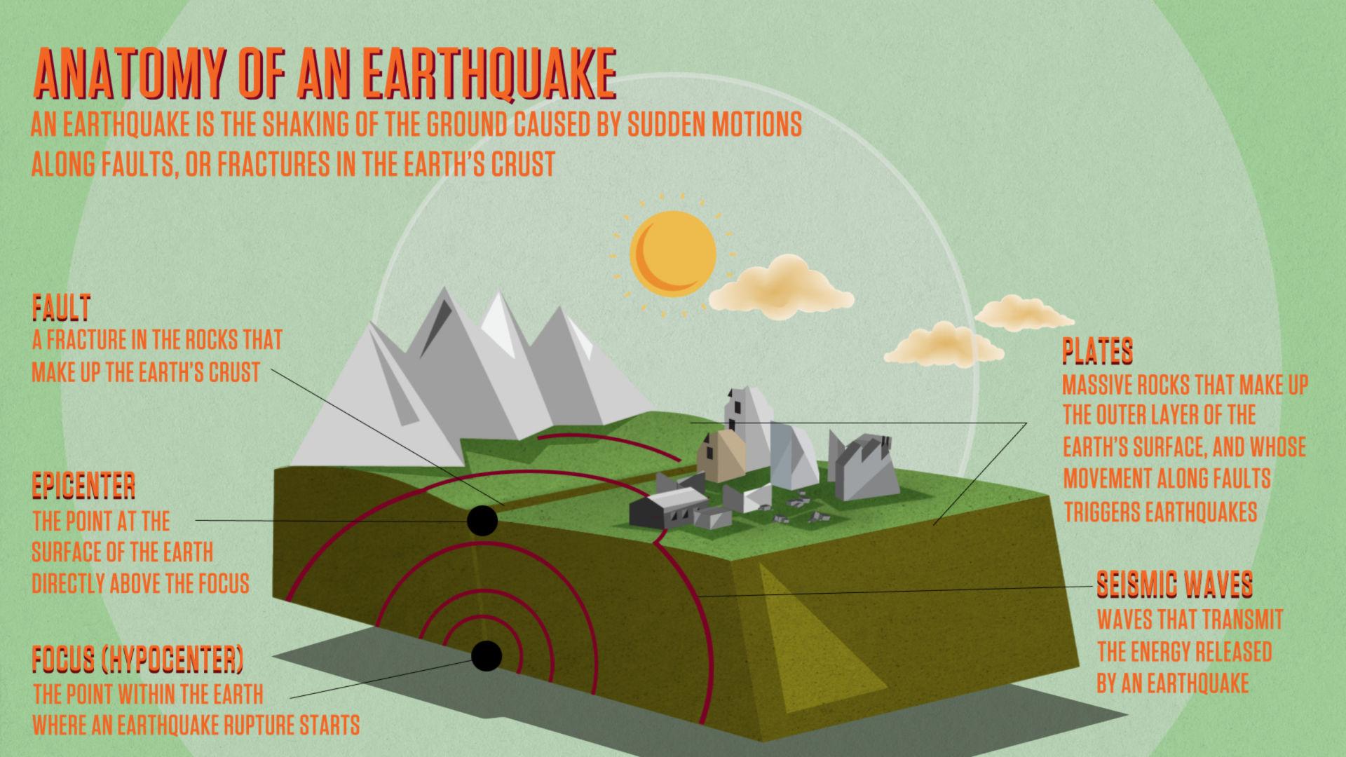 Can drapion learn earthquake