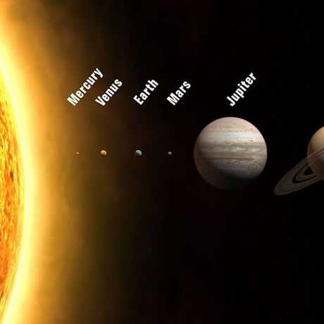 Solar system showing relative size of (but not distance between) planets.