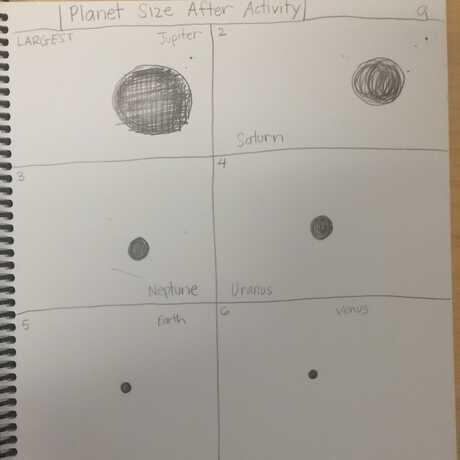 planet comparison