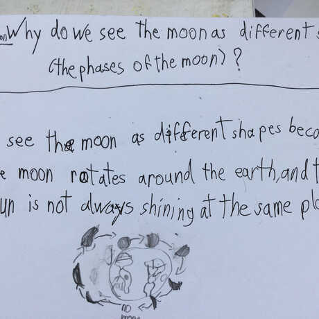 Moon mental model