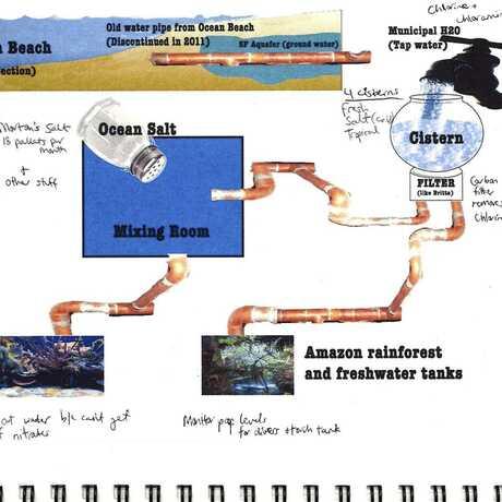 aquarium map