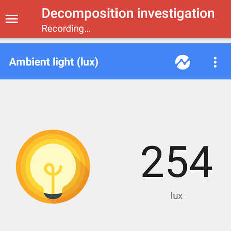 gsj decomposition investigation light level
