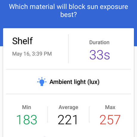 gsj what material will block sun exposure best?
