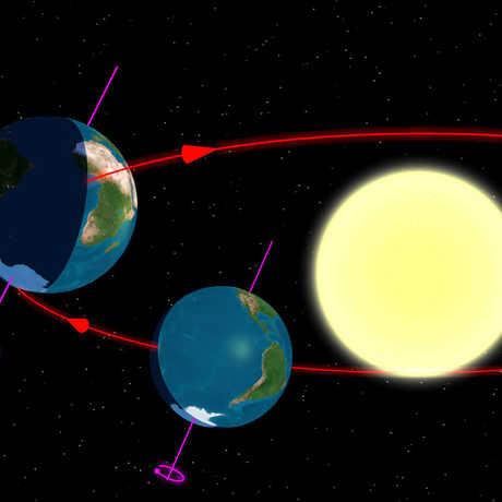 Earth rotating around the sun