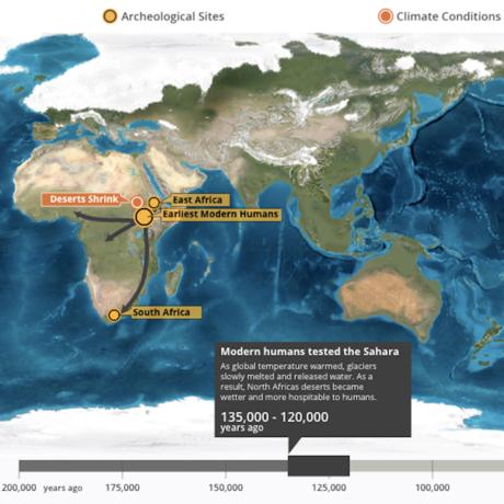 Screen shot of Human Odyssey map
