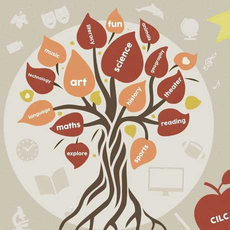 Fall back into Digital Learning