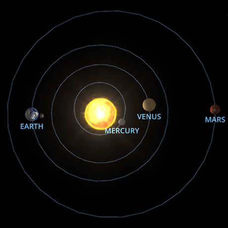 Diagram of Solar System orbits