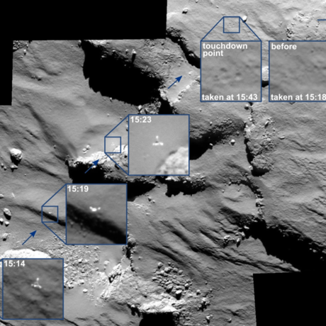 Philae's landing progression