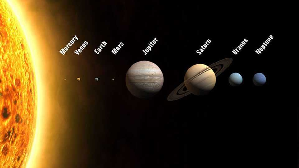Diagram of planets in solar system