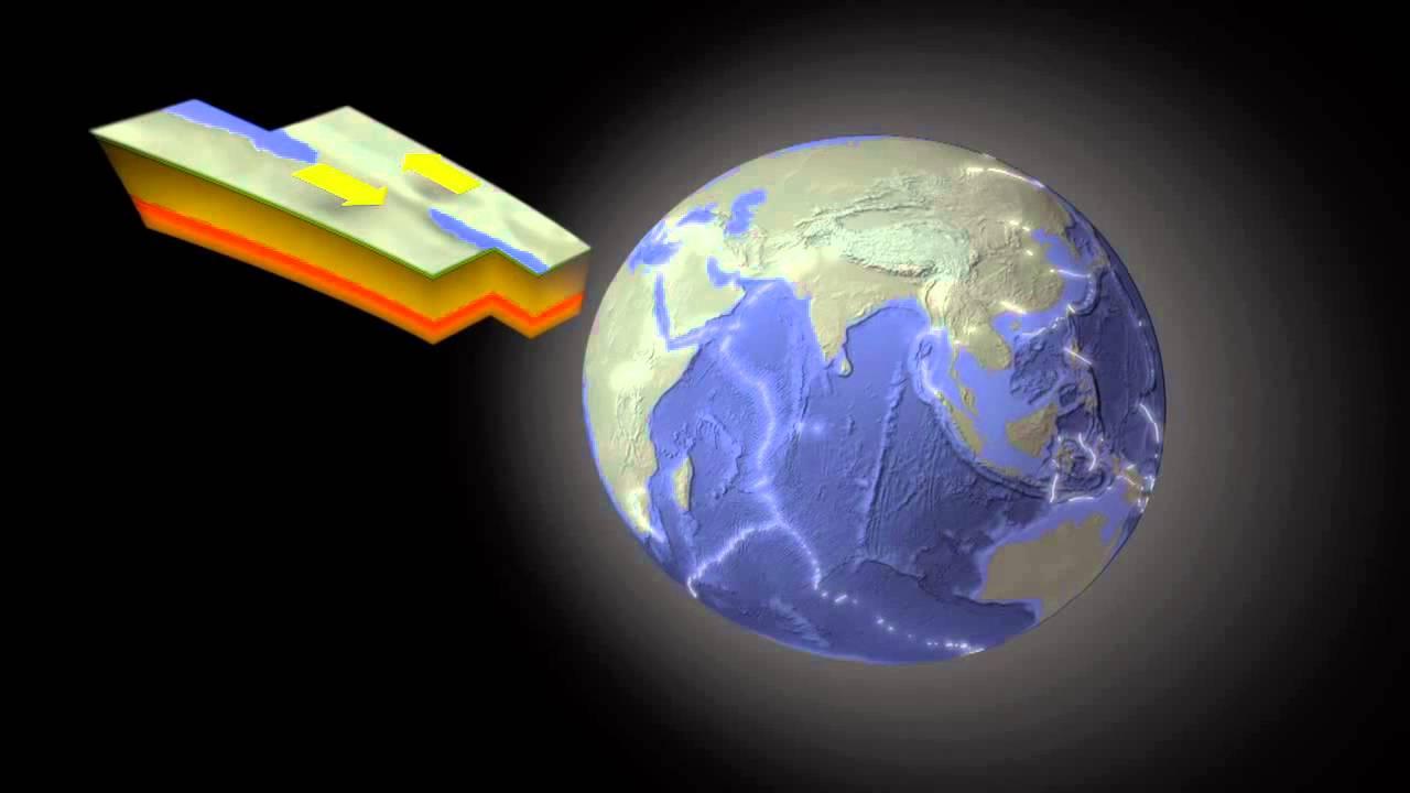 Plate Boundaries Divergent Convergent And Transform
